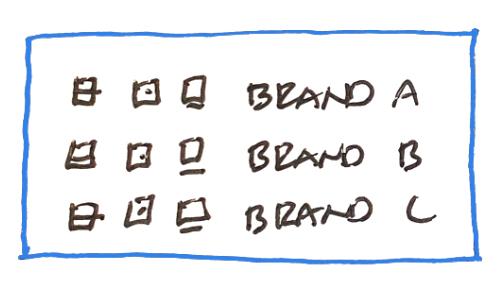 Facebook Business Manager Method 2